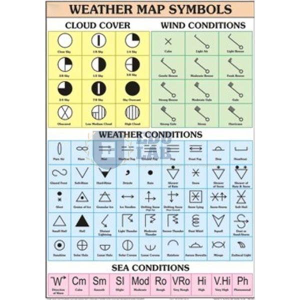 Weather Map Symbols Chart