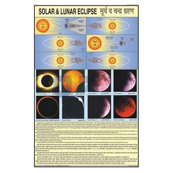 Solar and Lunar Eclipse Chart