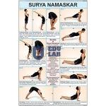 Surya Namaskar Chart