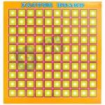 Factor Board